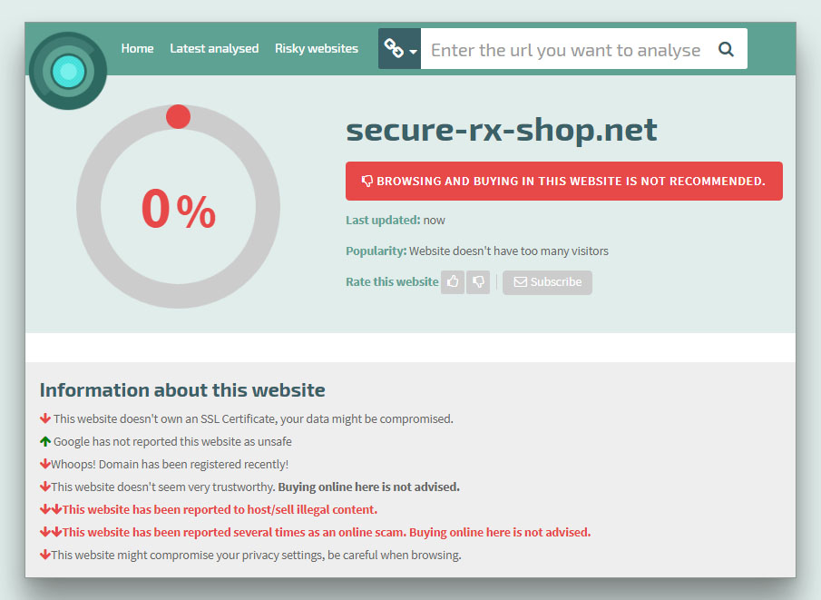 Secure-rx-shop net Reviews  Rogue Pharmacy with Zero Trust
