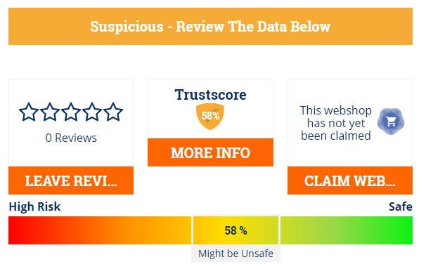 58% trust