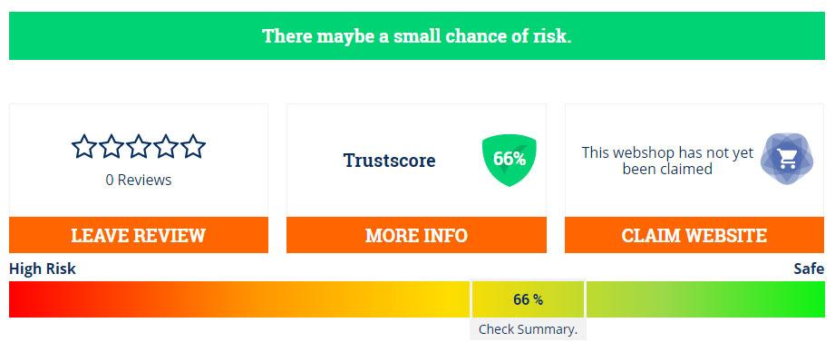 66% trust score