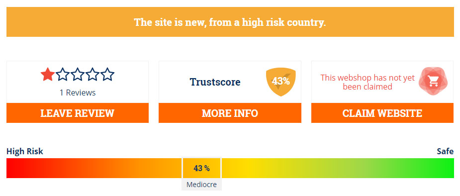 only 43% of trust