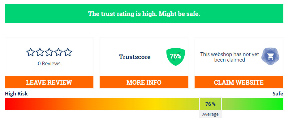 an average trust level