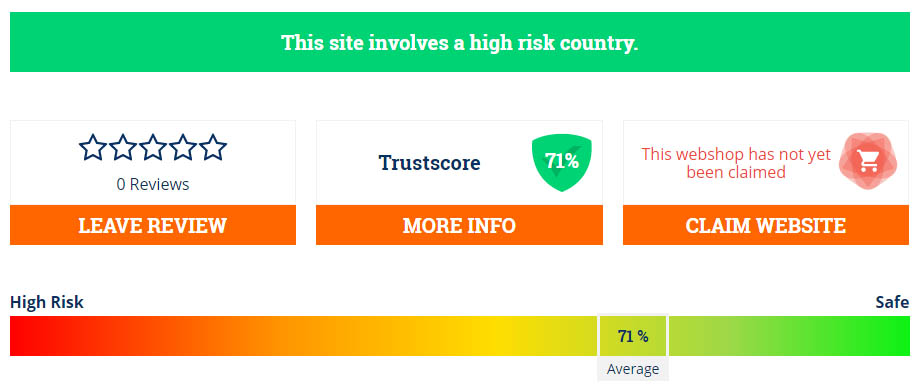 an average trustscore