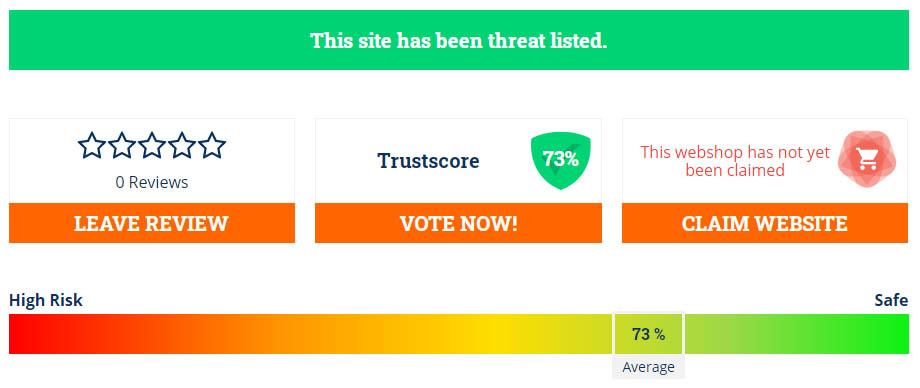 73% of trust