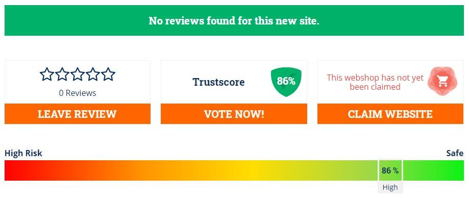 86% of trust