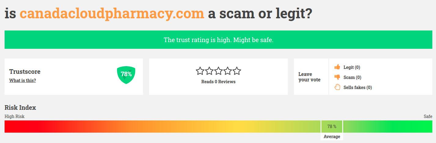 78% of trust