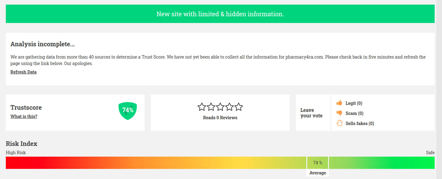 a trust rating of 74%