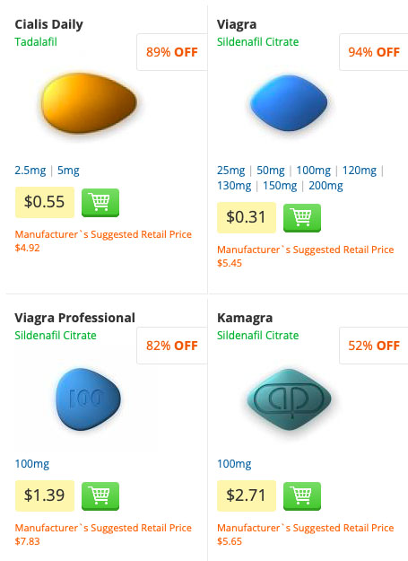 mostly men's health drugs