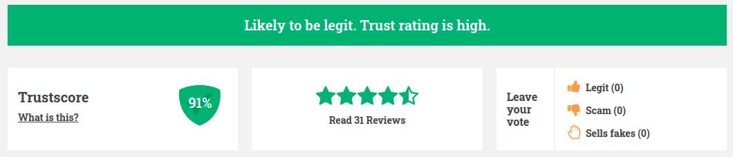 91% of trust