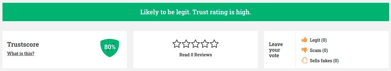 80% of trust