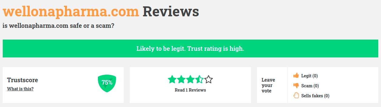 75% of trust