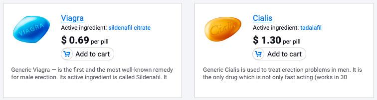 popular drugs